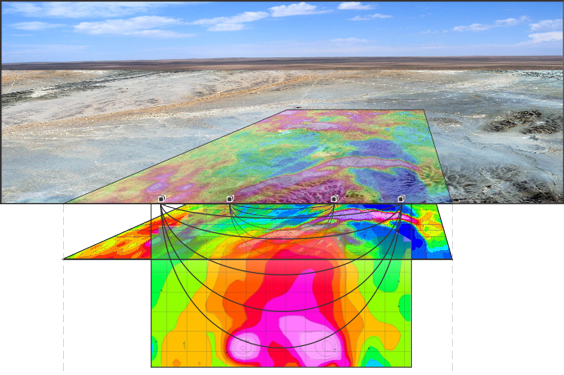 3D data visualisation can dramatically increase understanding of a deposits spatial distribution